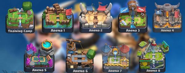 арены clash royale